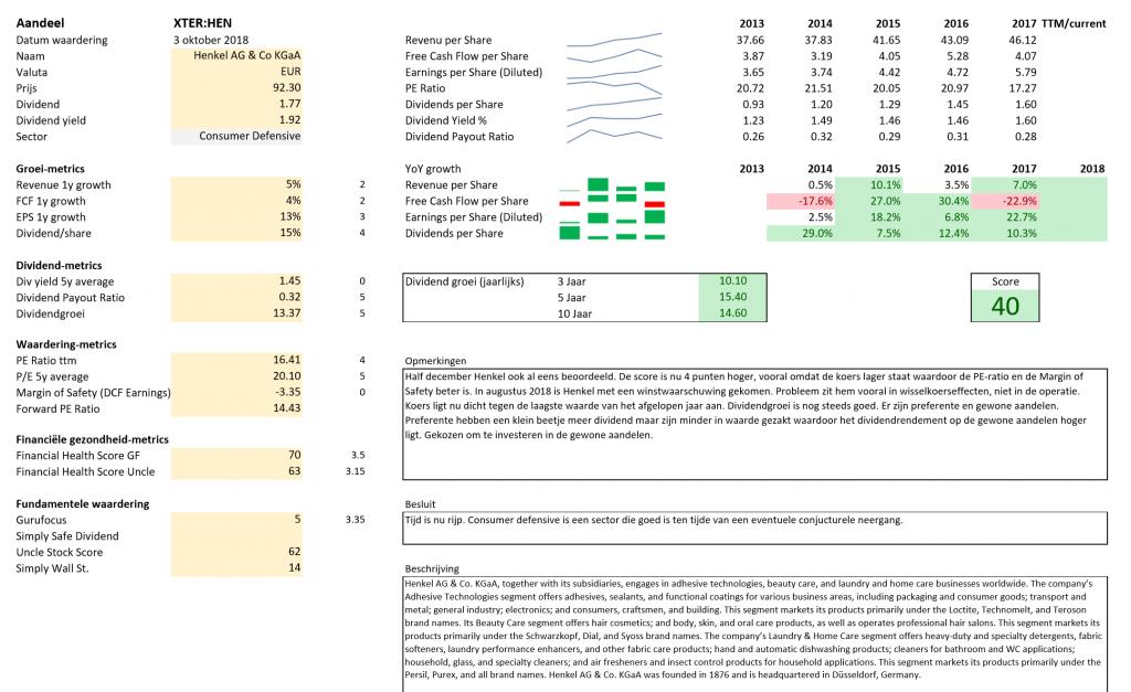 Review investering Henkel volgens Kaskoe model