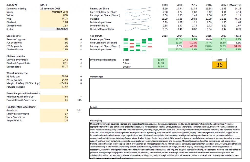 Analyse aandeel Microsoft volgens de Kaskoe-methode