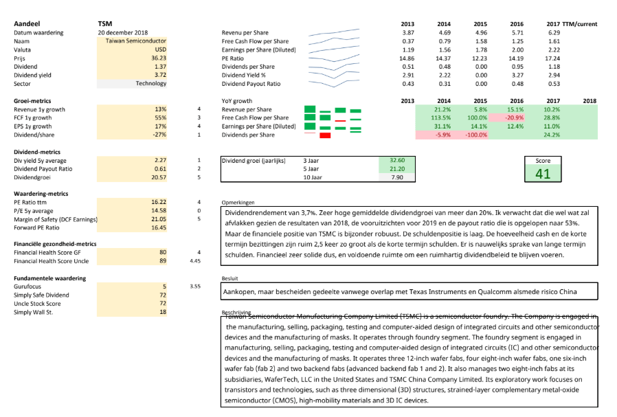 Beoordeling TMSC volgens analysemodel Kaskoe