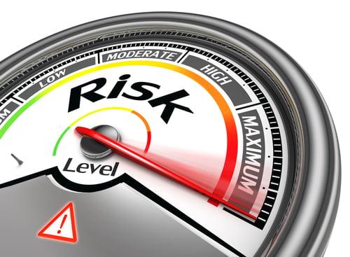Meter die de risico laat zien