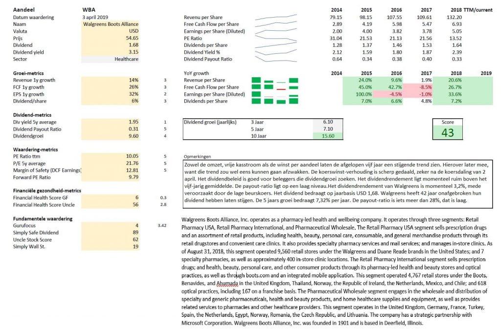 Analyse WBA volgens model Kaskoe