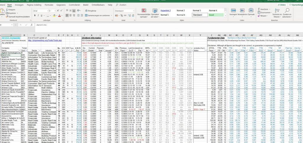 Excel lijst van dividend aandelen