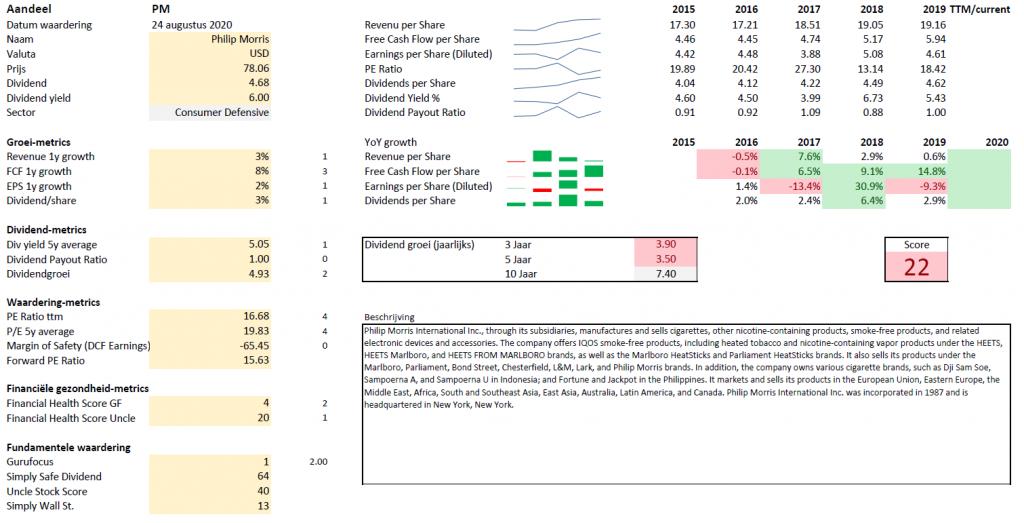 Twee aandelen vergeleken: Altria en Philip Morris